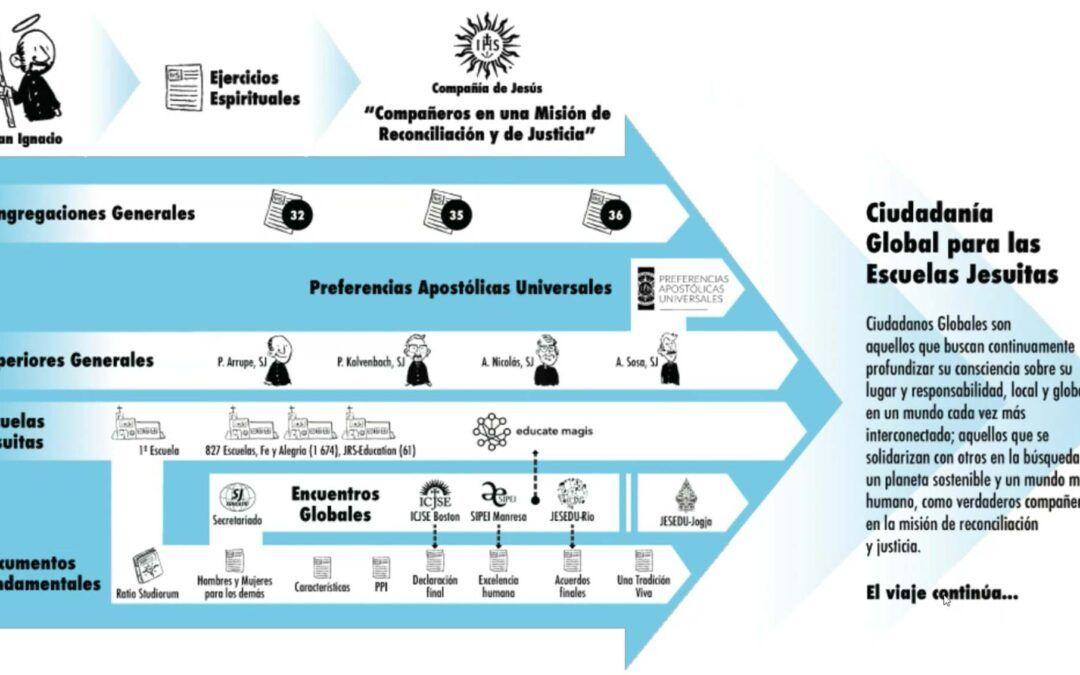 Ciudadanía globlal, educsi y los colegios de Valencia, Gandía, Palma y Alicante.